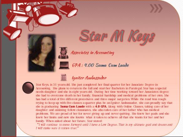 Star M Keys